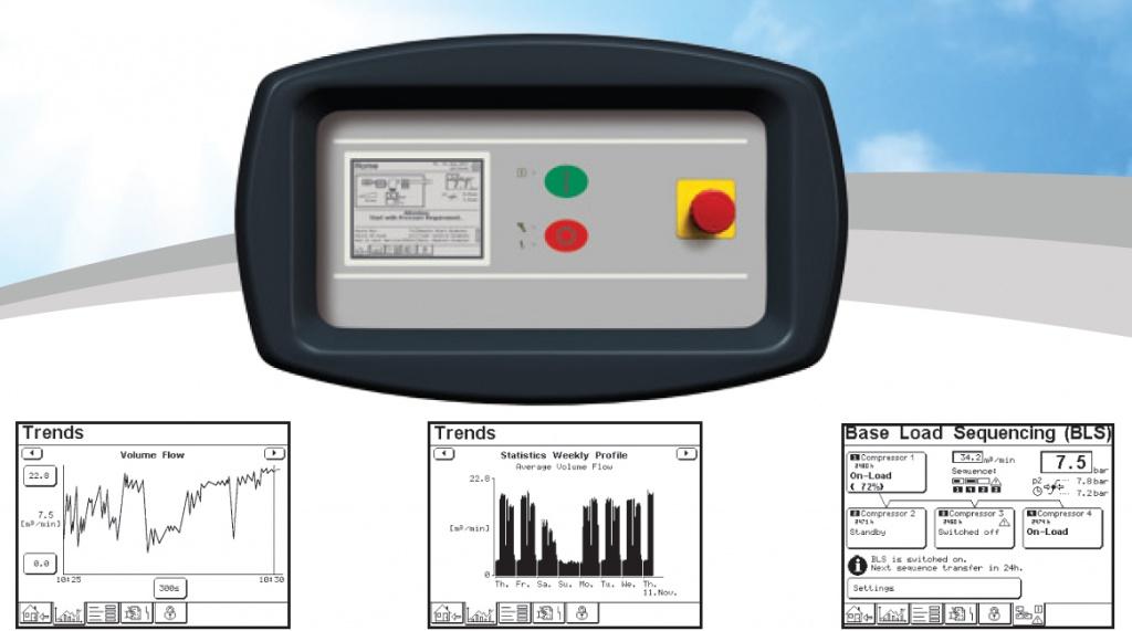 контроллер с сенсорным экраном «GD Pilot TS»